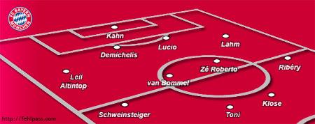 Aufstellung 2. Spieltag: Werder Bremen - FC Bayern München