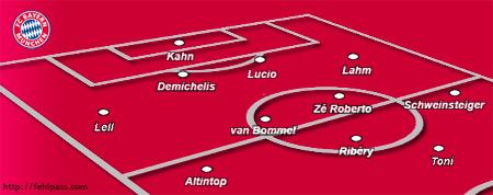 Vorschau 3. Spieltag: FC Bayern München - Hannover 96